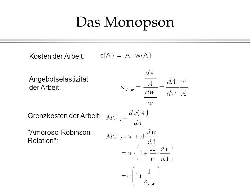 Das Monopson