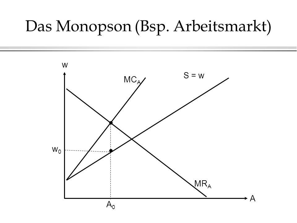 Das Monopson (Bsp. Arbeitsmarkt) MC A MR A w0w0 A0A0 w S = w A