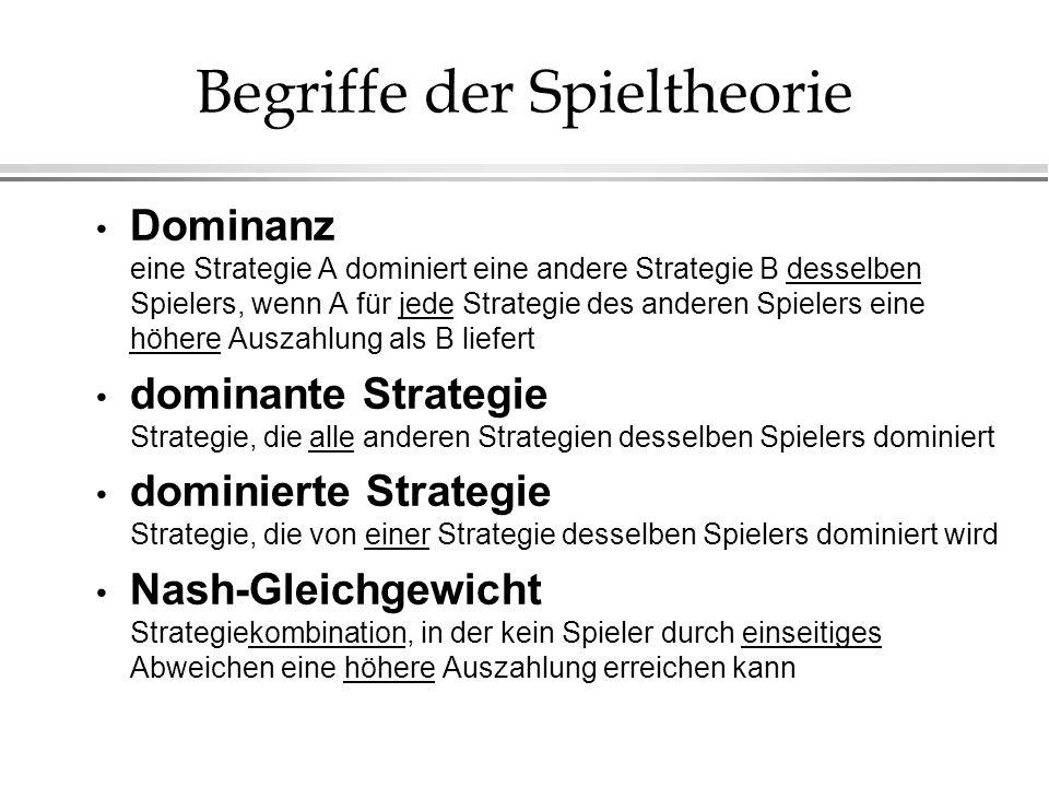 Dominanz eine Strategie A dominiert eine andere Strategie B desselben Spielers, wenn A für jede Strategie des anderen Spielers eine höhere Auszahlung