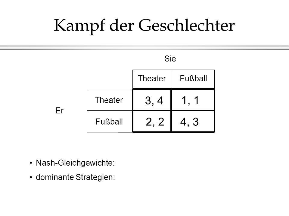Kampf der Geschlechter Fußball Er Sie Fußball Theater 3, 4 4, 32, 2 1, 1 Nash-Gleichgewichte: dominante Strategien: