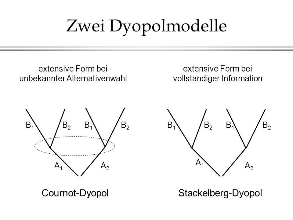 Zwei Dyopolmodelle extensive Form bei vollständiger Information A1A1 A2A2 B1B1 B2B2 B1B1 B2B2 extensive Form bei unbekannter Alternativenwahl A1A1 A2A