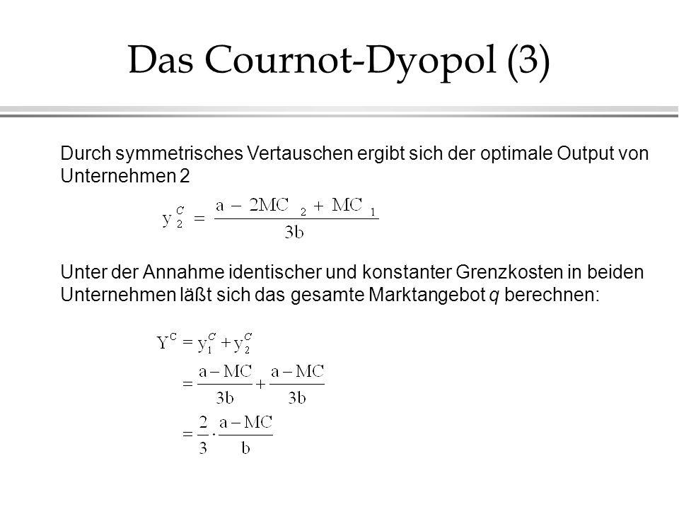 Das Cournot-Dyopol (3) Durch symmetrisches Vertauschen ergibt sich der optimale Output von Unternehmen 2 Unter der Annahme identischer und konstanter