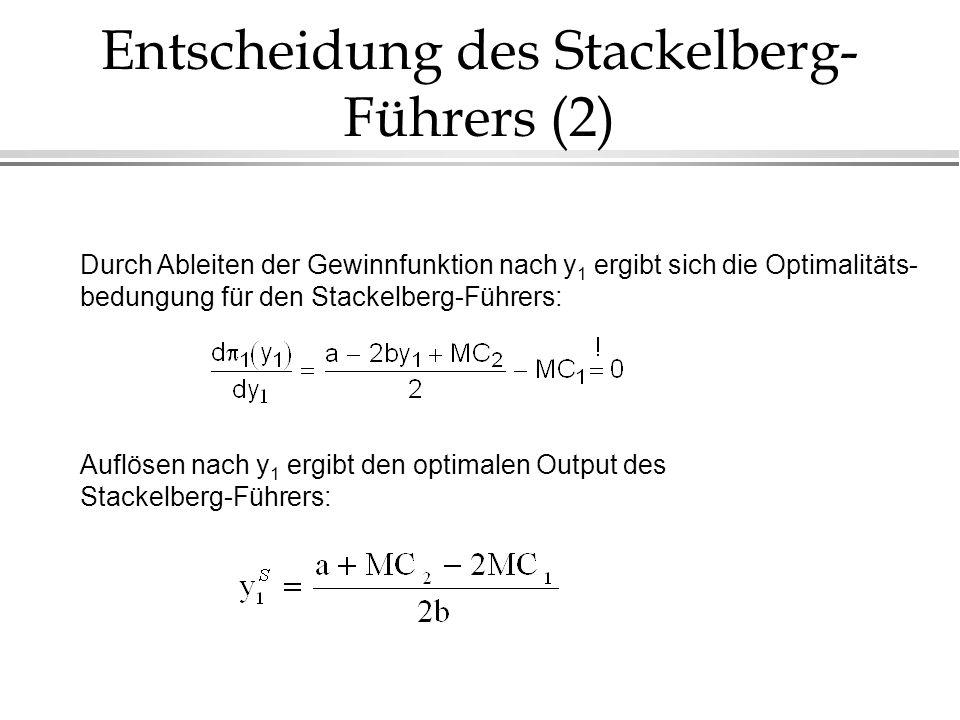 Entscheidung des Stackelberg- Führers (2) Durch Ableiten der Gewinnfunktion nach y 1 ergibt sich die Optimalitäts- bedungung für den Stackelberg-Führe
