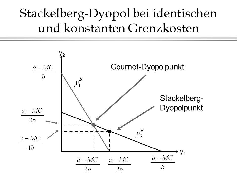 Stackelberg-Dyopol bei identischen und konstanten Grenzkosten y1y1 y2y2 Cournot-Dyopolpunkt Stackelberg- Dyopolpunkt