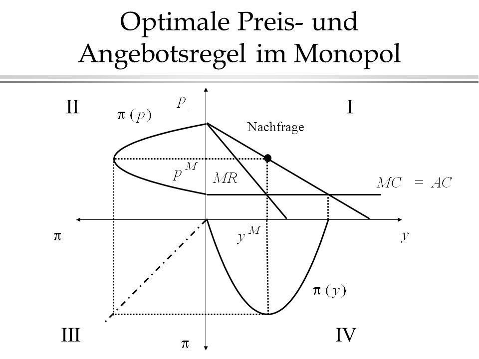 III IIIIV Nachfrage Optimale Preis- und Angebotsregel im Monopol