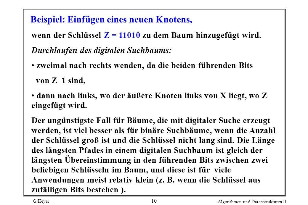 G.Heyer Algorithmen und Datenstrukturen II 10 Beispiel: Einfügen eines neuen Knotens, wenn der Schlüssel Z = 11010 zu dem Baum hinzugefügt wird. Durch