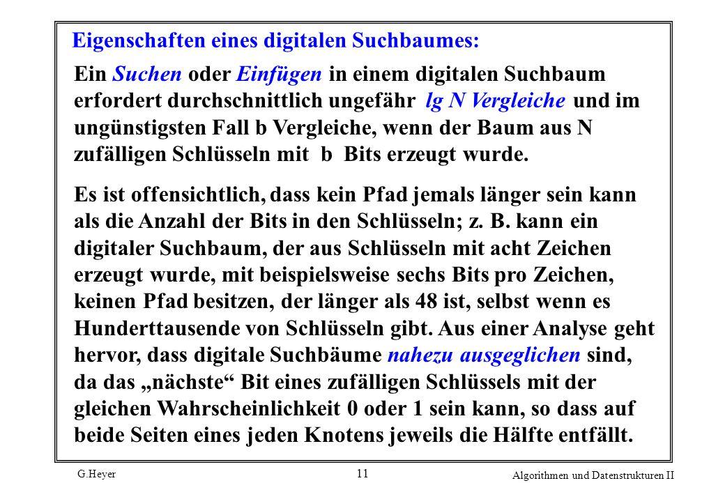 G.Heyer Algorithmen und Datenstrukturen II 11 Eigenschaften eines digitalen Suchbaumes: Ein Suchen oder Einfügen in einem digitalen Suchbaum erfordert