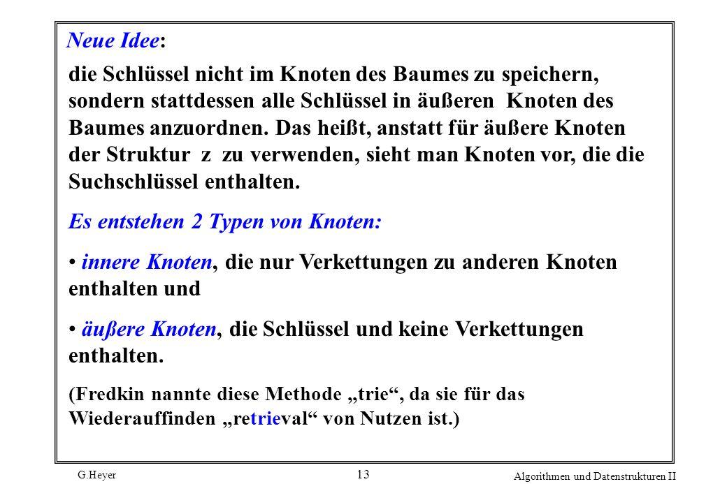 G.Heyer Algorithmen und Datenstrukturen II 13 Neue Idee: die Schlüssel nicht im Knoten des Baumes zu speichern, sondern stattdessen alle Schlüssel in