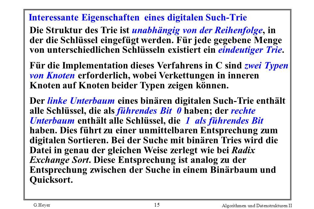 G.Heyer Algorithmen und Datenstrukturen II 15 Interessante Eigenschaften eines digitalen Such-Trie Die Struktur des Trie ist unabhängig von der Reihen