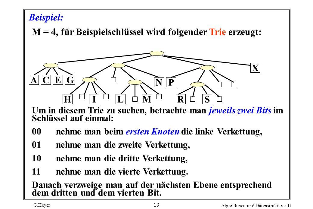 G.Heyer Algorithmen und Datenstrukturen II 19 Beispiel: M = 4, für Beispielschlüssel wird folgender Trie erzeugt: GECA ILHMR X N S P Um in diesem Trie