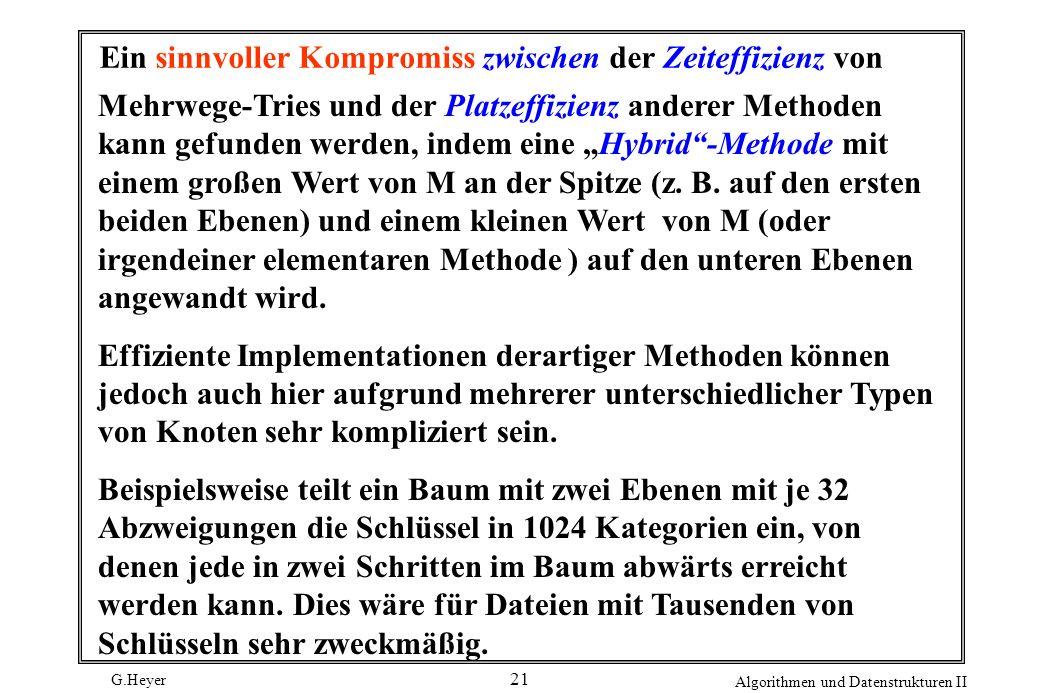 G.Heyer Algorithmen und Datenstrukturen II 21 Ein sinnvoller Kompromiss zwischen der Zeiteffizienz von Mehrwege-Tries und der Platzeffizienz anderer M