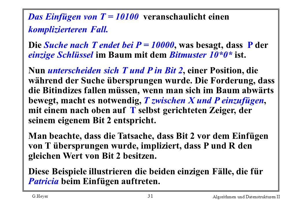 G.Heyer Algorithmen und Datenstrukturen II 31 Das Einfügen von T = 10100 veranschaulicht einen komplizierteren Fall. Die Suche nach T endet bei P = 10