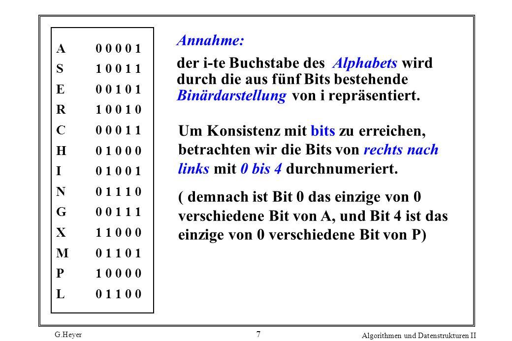 G.Heyer Algorithmen und Datenstrukturen II 7 Annahme: der i-te Buchstabe des Alphabets wird durch die aus fünf Bits bestehende Binärdarstellung von i