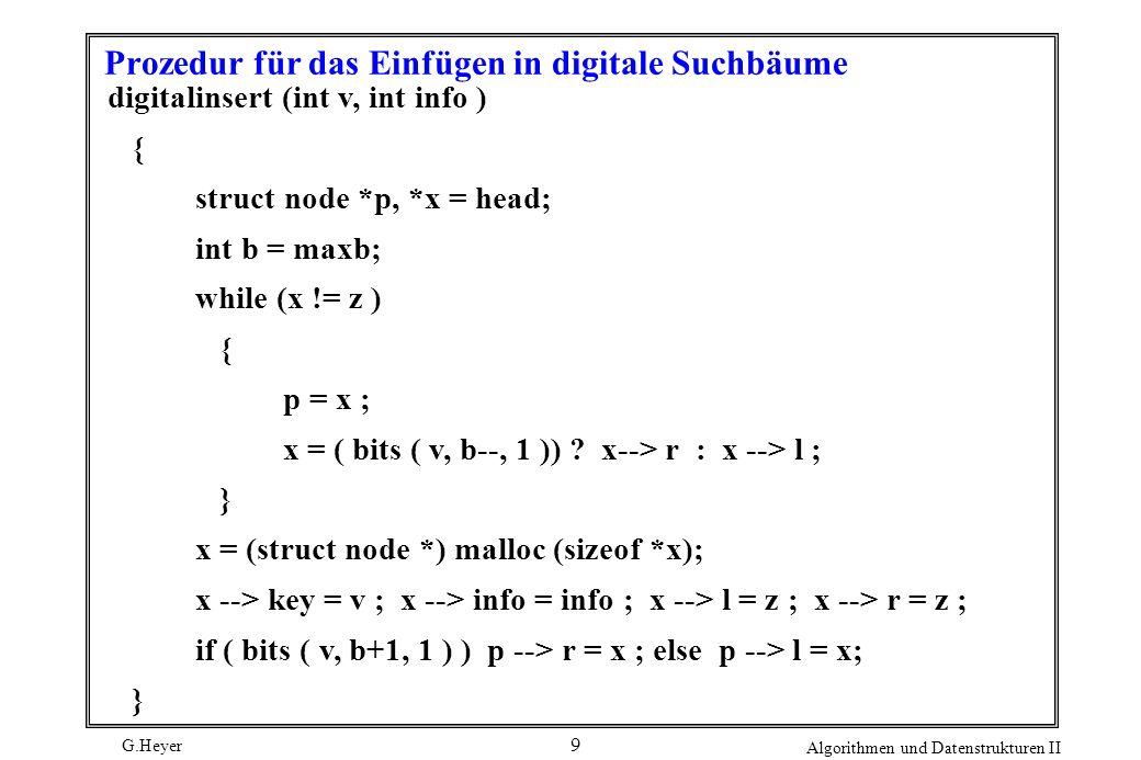 G.Heyer Algorithmen und Datenstrukturen II 9 Prozedur für das Einfügen in digitale Suchbäume digitalinsert (int v, int info ) { struct node *p, *x = h