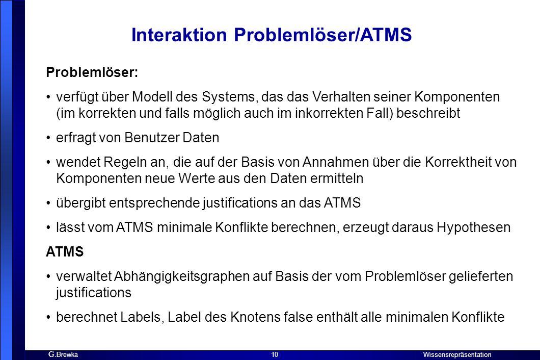 G. Brewka Wissensrepräsentation 10 Interaktion Problemlöser/ATMS Problemlöser: verfügt über Modell des Systems, das das Verhalten seiner Komponenten (