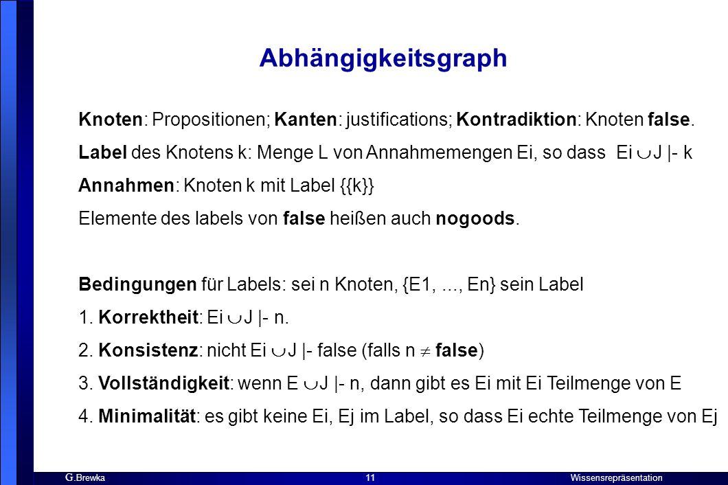 G. Brewka Wissensrepräsentation 11 Abhängigkeitsgraph Knoten: Propositionen; Kanten: justifications; Kontradiktion: Knoten false. Label des Knotens k: