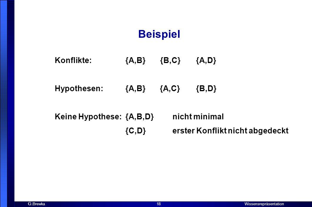 G. Brewka Wissensrepräsentation 18 Beispiel Konflikte: {A,B} {B,C}{A,D} Hypothesen: {A,B} {A,C}{B,D} Keine Hypothese:{A,B,D}nicht minimal {C,D}erster