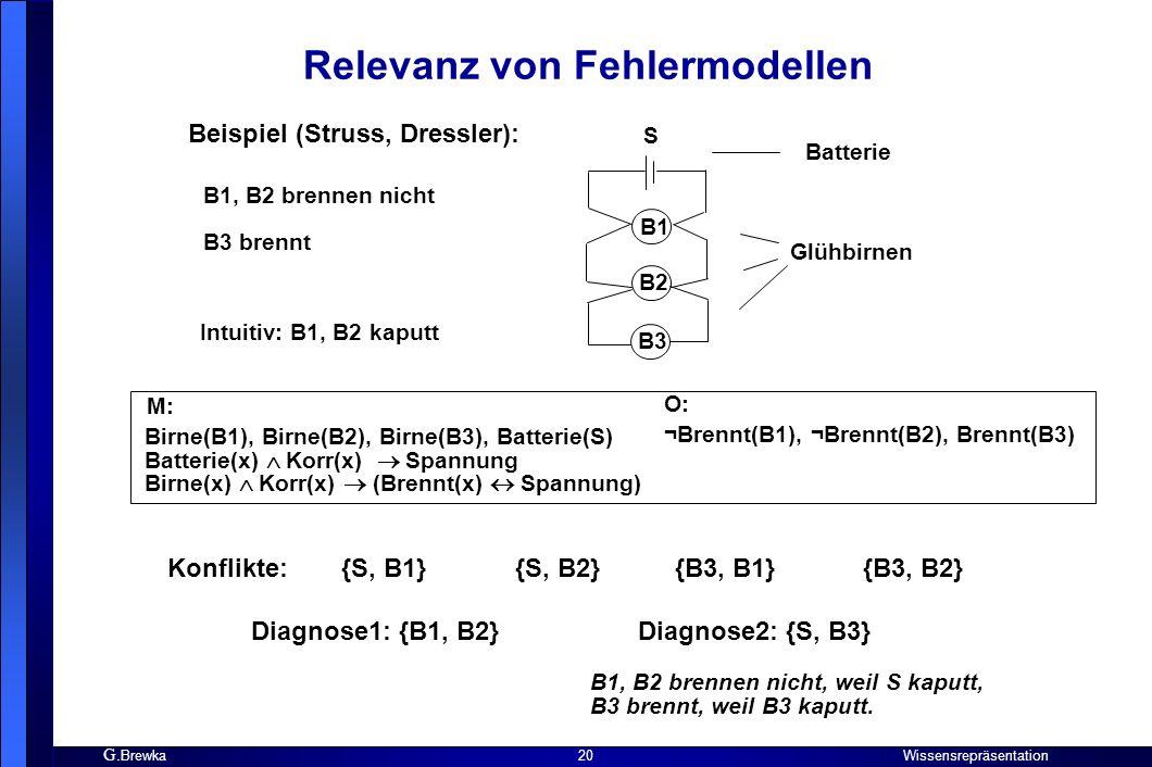 G. Brewka Wissensrepräsentation 20 Relevanz von Fehlermodellen Beispiel (Struss, Dressler): Batterie Glühbirnen S B1 B2 B3 B1, B2 brennen nicht B3 bre