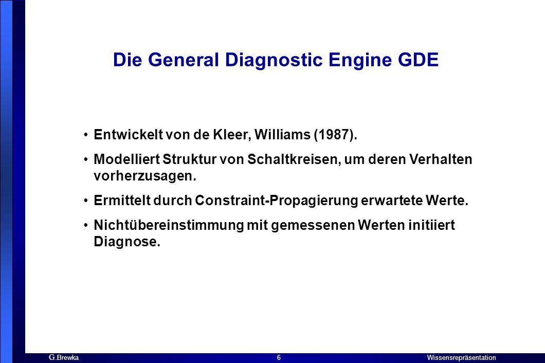 G. Brewka Wissensrepräsentation 6 Die General Diagnostic Engine GDE Entwickelt von de Kleer, Williams (1987). Modelliert Struktur von Schaltkreisen, u