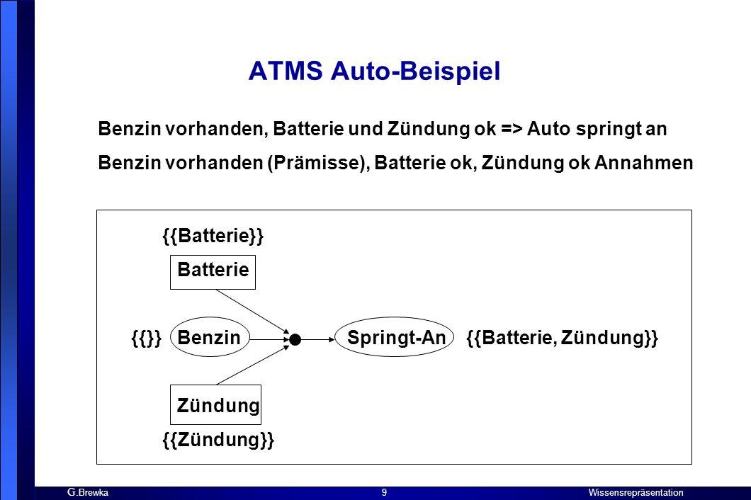 G. Brewka Wissensrepräsentation 9 ATMS Auto-Beispiel {{Batterie}} Batterie {{}}BenzinSpringt-An {{Batterie, Zündung}} Zündung {{Zündung}} Benzin vorha