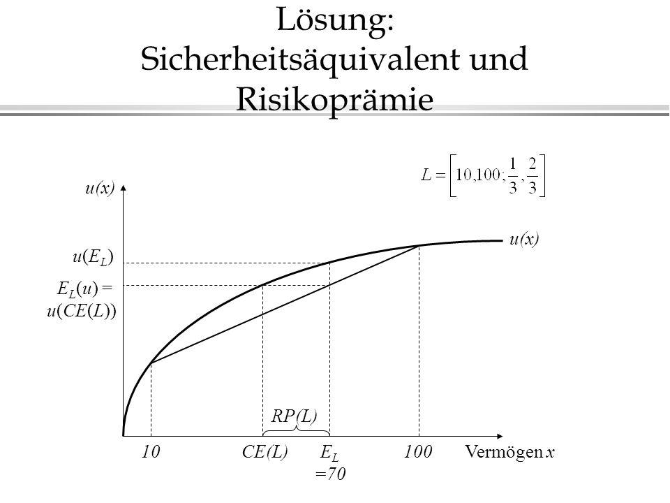 Lösung: Sicherheitsäquivalent und Risikoprämie Vermögen xE L =70 CE(L) RP(L) E L (u) = u(CE(L)) u(x) 10100 u(EL)u(EL) u(x)