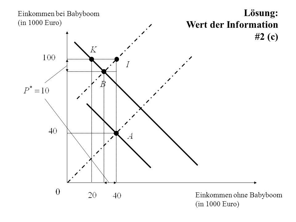 Einkommen ohne Babyboom (in 1000 Euro) Einkommen bei Babyboom (in 1000 Euro) Lösung: Wert der Information #2 (c)