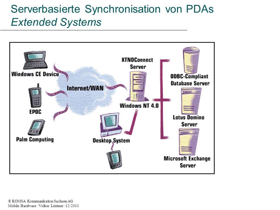 © KOMSA Kommunikation Sachsen AG Mobile Hardware / Volker Leistner /12/2001 Serverbasierte Synchronisation von PDAs Extended Systems