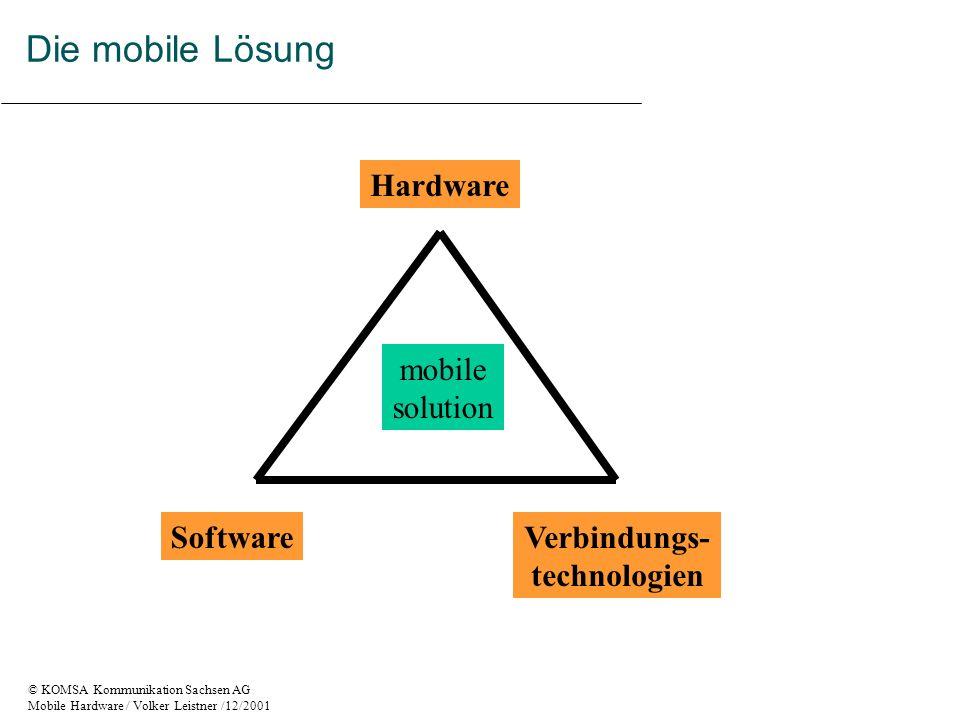 © KOMSA Kommunikation Sachsen AG Mobile Hardware / Volker Leistner /12/2001 Handheld PC´s – PSION – Betriebssystem EPOC Geräte und Anwendungen