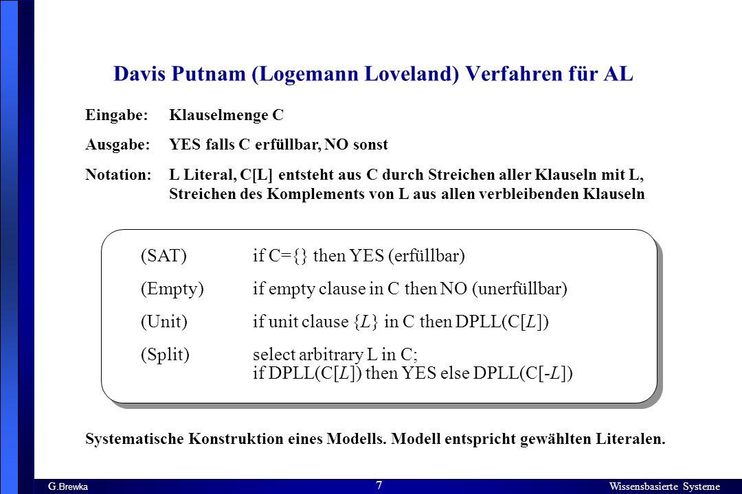 Wissensbasierte Systeme 7 G. Brewka Wissensbasierte Systeme 7 Davis Putnam (Logemann Loveland) Verfahren für AL (SAT) if C={} then YES (erfüllbar) (Em