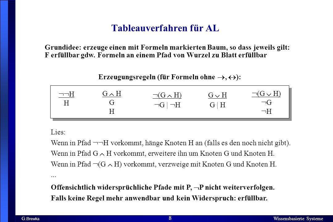 Wissensbasierte Systeme 8 G. Brewka Wissensbasierte Systeme 8 Tableauverfahren für AL Grundidee: erzeuge einen mit Formeln markierten Baum, so dass je