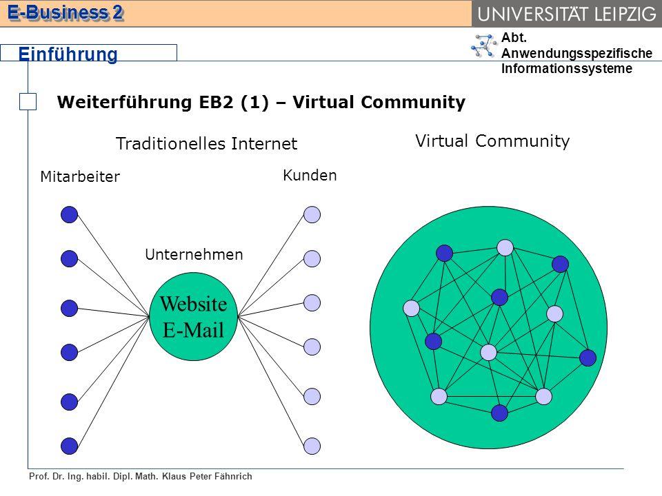 Abt. Anwendungsspezifische Informationssysteme Prof. Dr. Ing. habil. Dipl. Math. Klaus Peter Fähnrich E-Business 2 Weiterführung EB2 (1) – Virtual Com