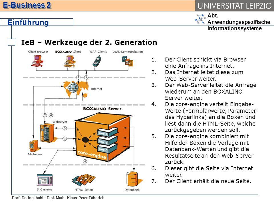 Abt. Anwendungsspezifische Informationssysteme Prof. Dr. Ing. habil. Dipl. Math. Klaus Peter Fähnrich E-Business 2 Einführung IeB – Werkzeuge der 2. G