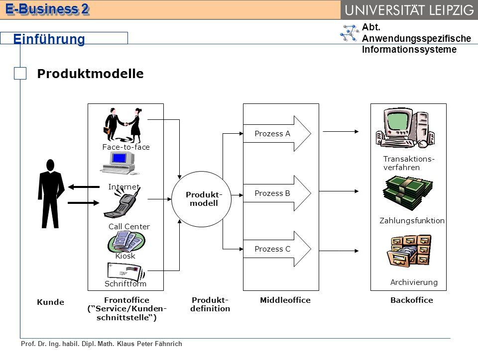 Abt. Anwendungsspezifische Informationssysteme Prof. Dr. Ing. habil. Dipl. Math. Klaus Peter Fähnrich E-Business 2 Einführung Produktmodelle Face-to-f