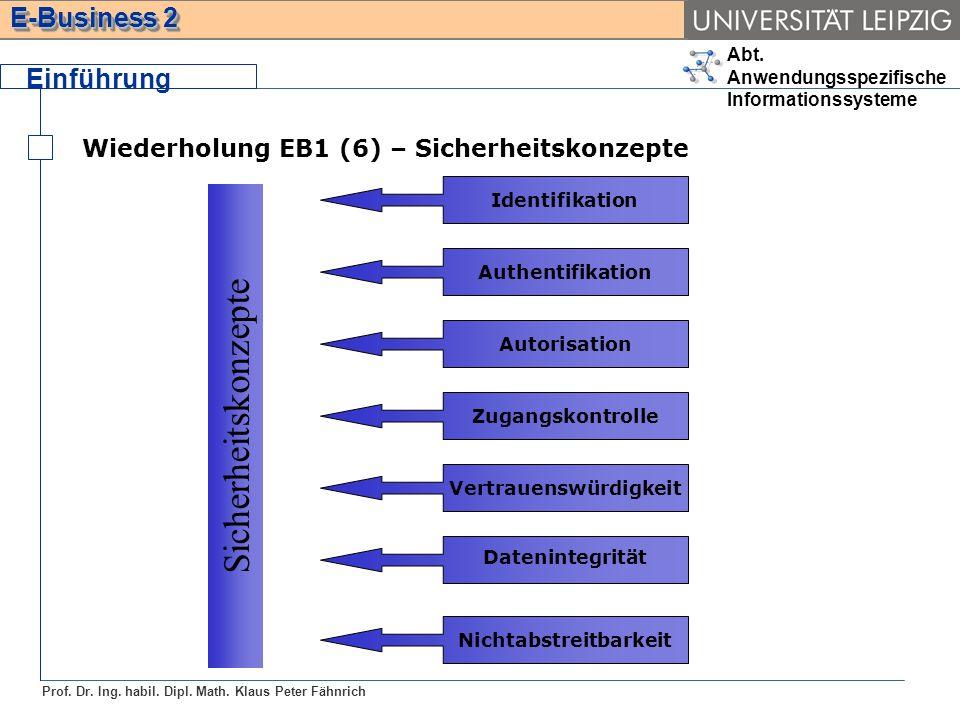 Abt. Anwendungsspezifische Informationssysteme Prof. Dr. Ing. habil. Dipl. Math. Klaus Peter Fähnrich E-Business 2 Wiederholung EB1 (6) – Sicherheitsk