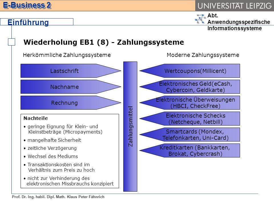 Abt. Anwendungsspezifische Informationssysteme Prof. Dr. Ing. habil. Dipl. Math. Klaus Peter Fähnrich E-Business 2 Wiederholung EB1 (8) - Zahlungssyst