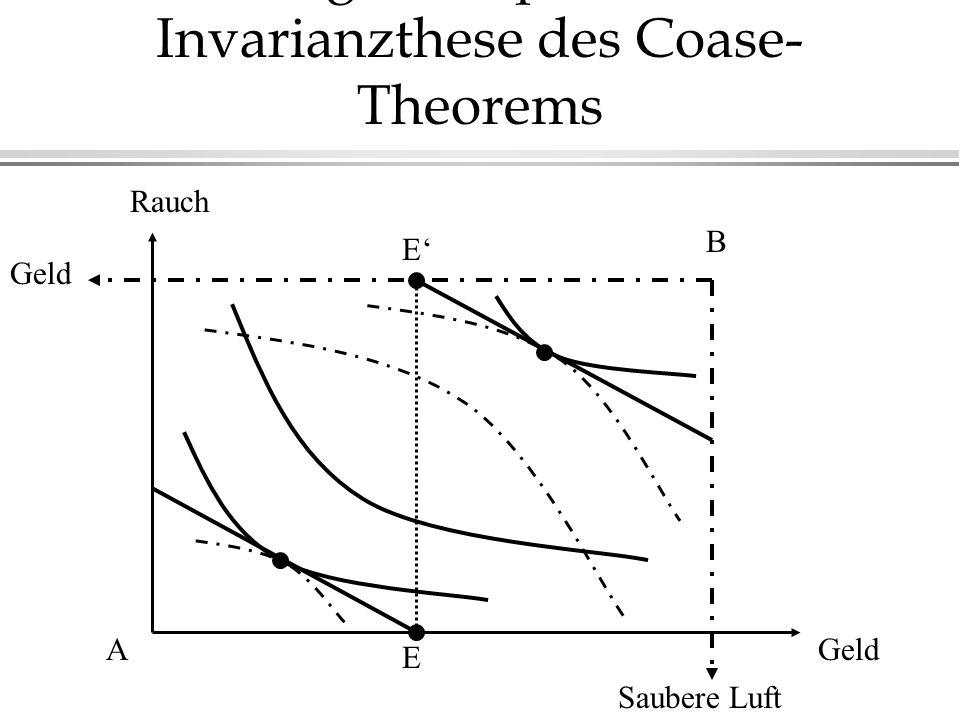Gegenbeispiel zur Invarianzthese des Coase- Theorems A B Geld Rauch Geld Saubere Luft E E