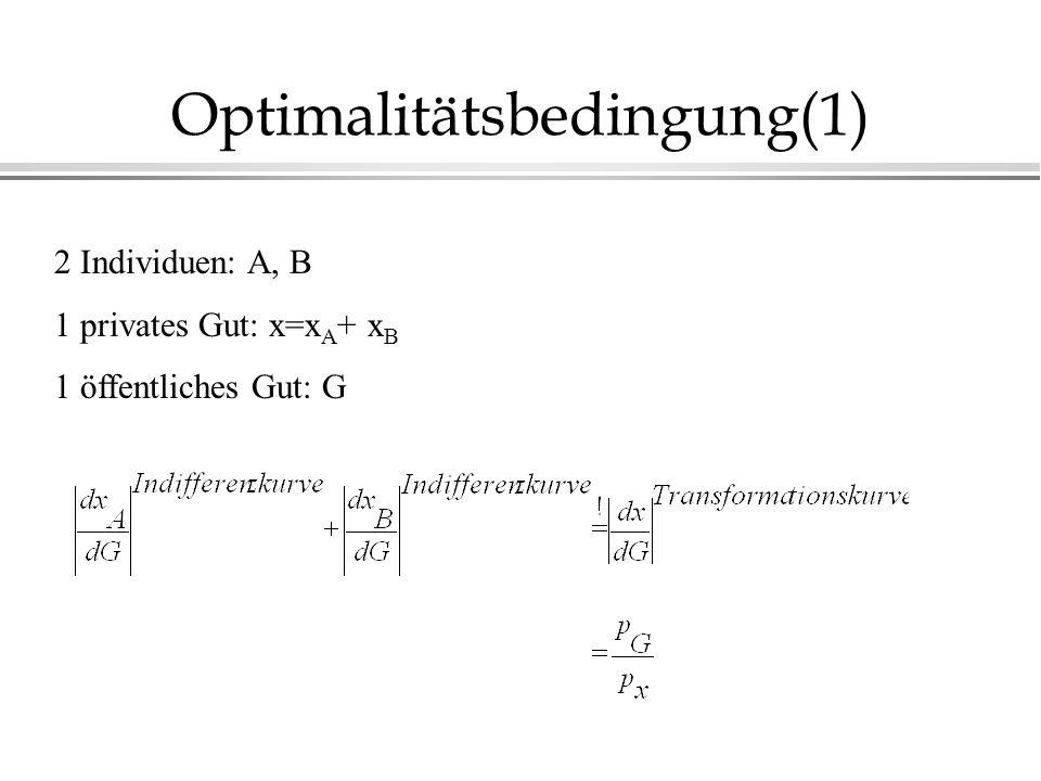 Optimalitätsbedingung(1) 2 Individuen: A, B 1 privates Gut: x=x A + x B 1 öffentliches Gut: G