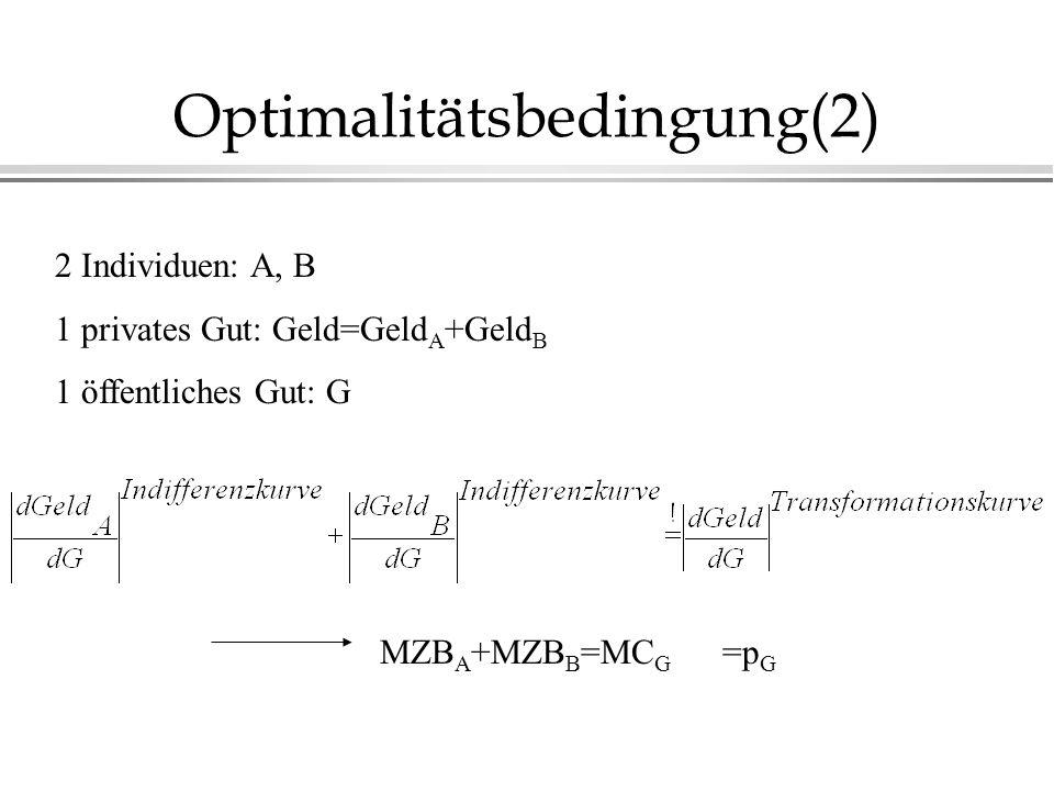 Optimalitätsbedingung(2) 2 Individuen: A, B 1 privates Gut: Geld=Geld A +Geld B 1 öffentliches Gut: G MZB A +MZB B =MC G =p G