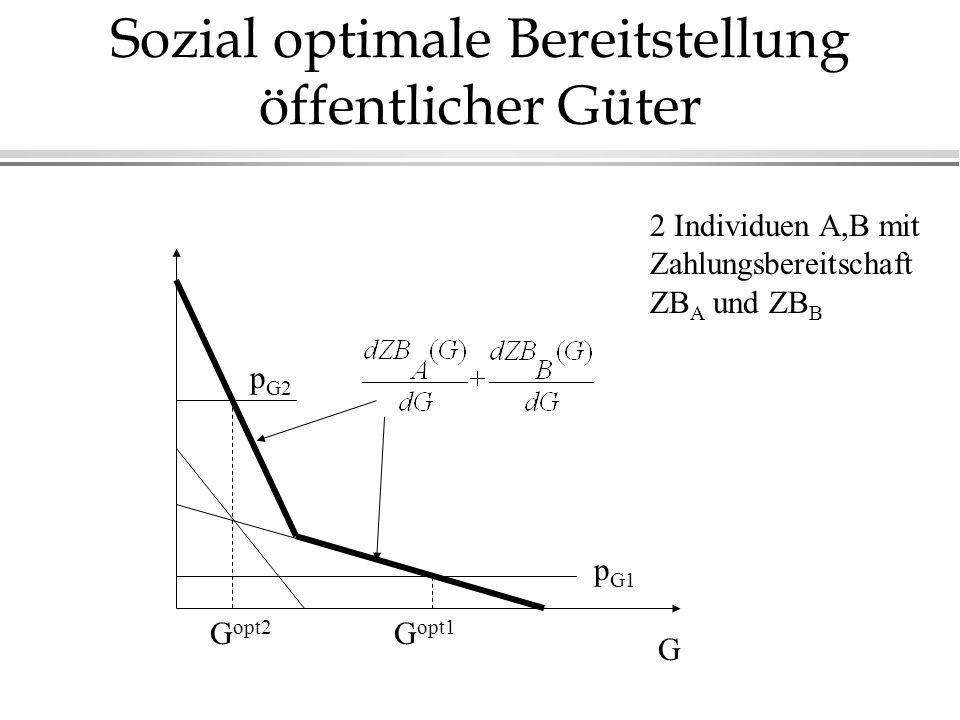 Sozial optimale Bereitstellung öffentlicher Güter G p G1 G opt1 2 Individuen A,B mit Zahlungsbereitschaft ZB A und ZB B p G2 G opt2