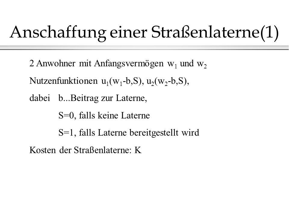 Anschaffung einer Straßenlaterne(1) 2 Anwohner mit Anfangsvermögen w 1 und w 2 Nutzenfunktionen u 1 (w 1 -b,S), u 2 (w 2 -b,S), dabei b...Beitrag zur