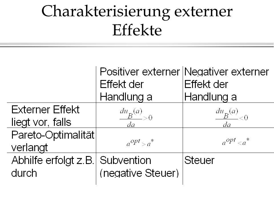 Lösungsansätze für externe Effekte (1) Schadenshaftung (2) Fusion, Übernahme durch Dritte (3) Eigentumsrechte und Verhandlungen (Coase-Theorem) (4) Pigou-Steuer bzw.