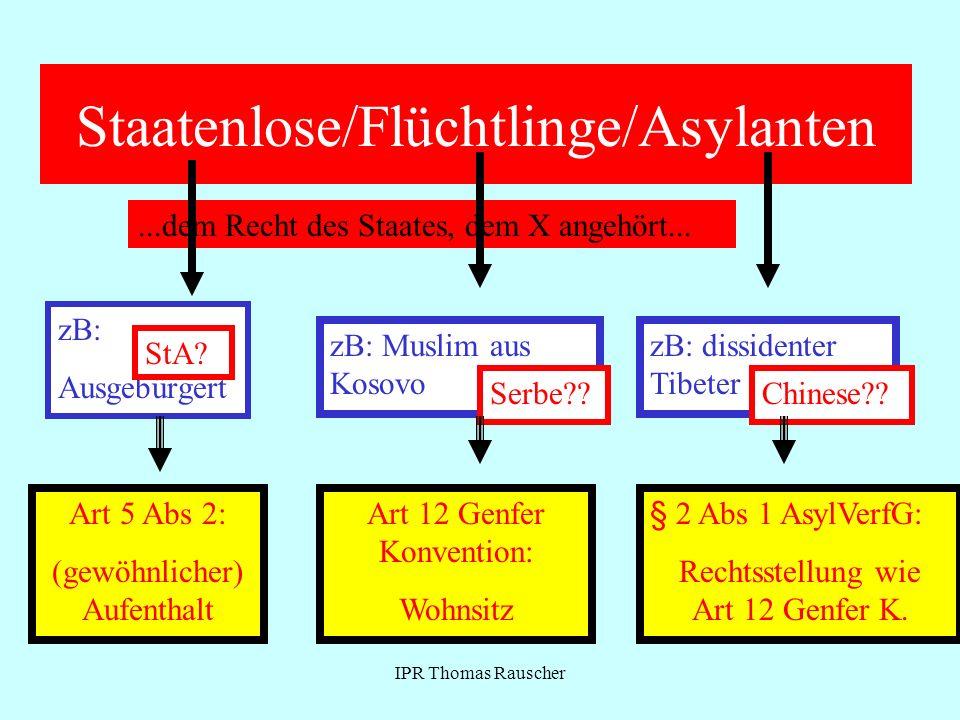 IPR Thomas Rauscher Staatenlose/Flüchtlinge/Asylanten...dem Recht des Staates, dem X angehört... zB: Ausgebürgert zB: Muslim aus Kosovo zB: dissidente