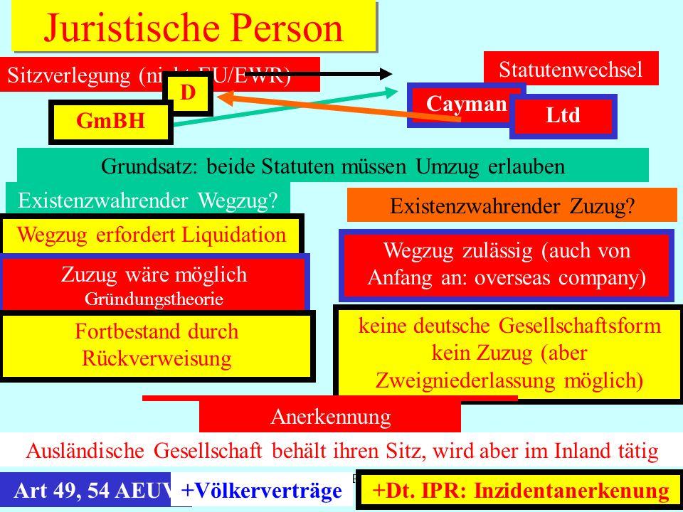 IPR Thomas Rauscher Juristische Person Sitzverlegung (nicht EU/EWR) Statutenwechsel D Cayman GmBH Existenzwahrender Wegzug? Grundsatz: beide Statuten