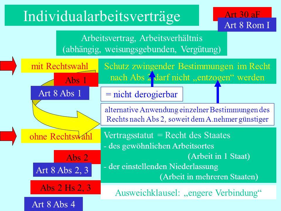 IPR Thomas Rauscher Individualarbeitsverträge Art 30 aF Arbeitsvertrag, Arbeitsverhältnis (abhängig, weisungsgebunden, Vergütung) ohne Rechtswahl Vert