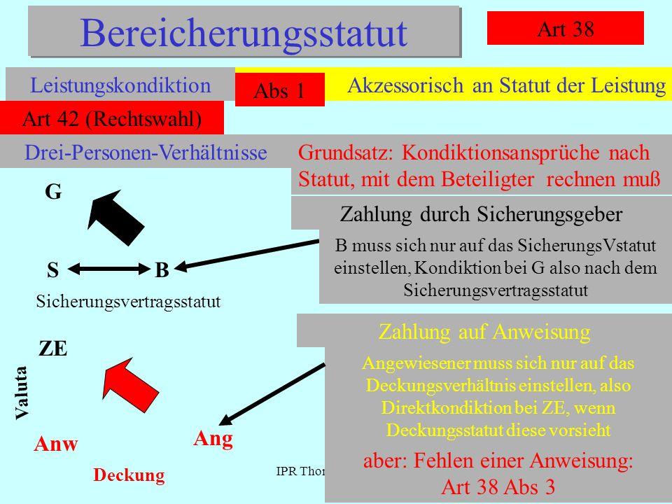 IPR Thomas Rauscher Bereicherungsstatut Art 38 LeistungskondiktionAkzessorisch an Statut der Leistung Abs 1 Drei-Personen-Verhältnisse G SB Grundsatz: