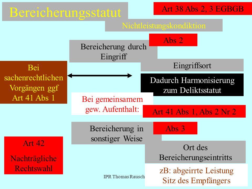 IPR Thomas Rauscher Bereicherungsstatut Nichtleistungskondiktion Art 38 Abs 2, 3 EGBGB Bereicherung durch Eingriff Abs 2 Eingriffsort Dadurch Harmonis