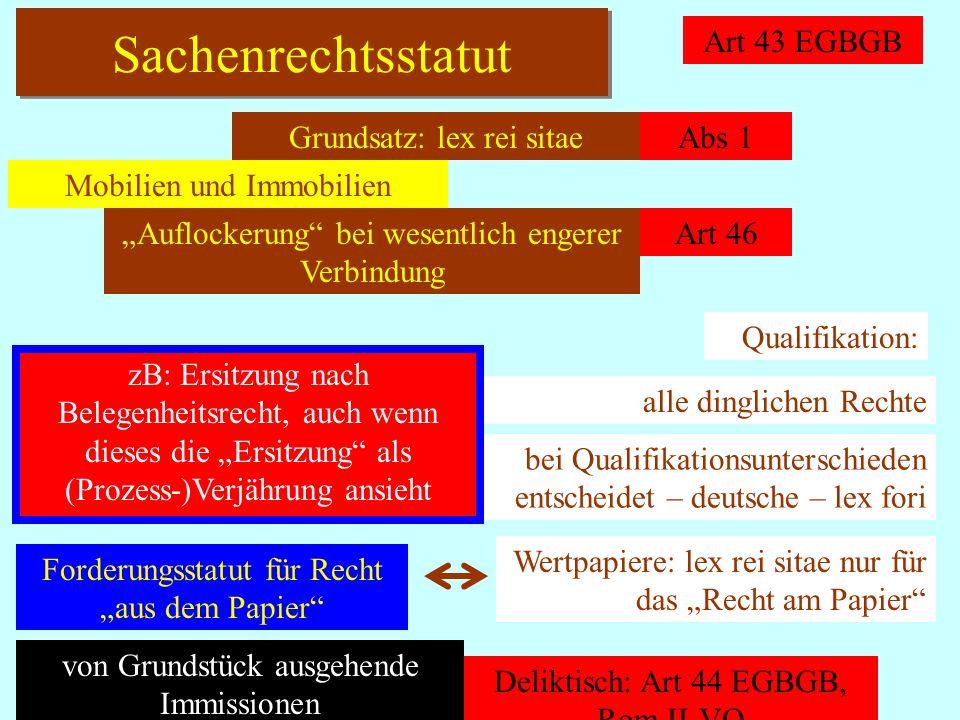 IPR Thomas Rauscher Sachenrechtsstatut Art 43 EGBGB Grundsatz: lex rei sitaeAbs 1 Mobilien und Immobilien Qualifikation: alle dinglichen Rechte bei Qu