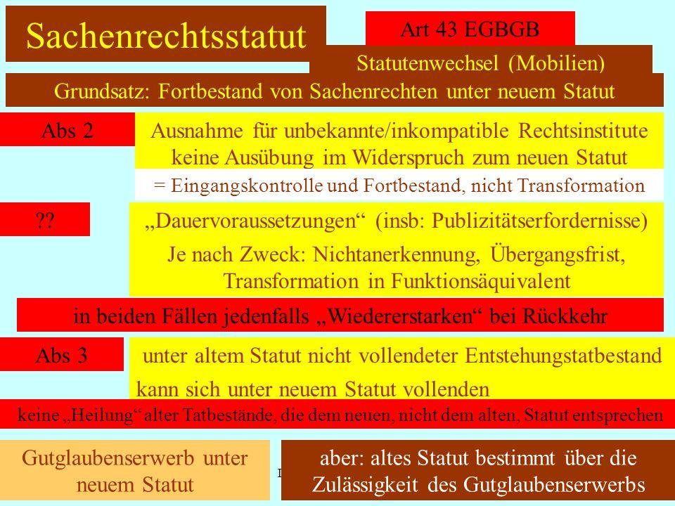 IPR Thomas Rauscher Sachenrechtsstatut Statutenwechsel (Mobilien) Art 43 EGBGB Grundsatz: Fortbestand von Sachenrechten unter neuem Statut Abs 2Ausnah
