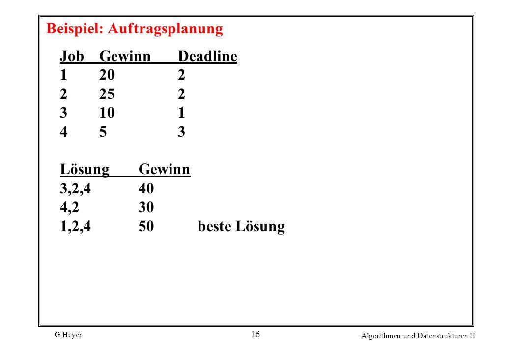 G.Heyer Algorithmen und Datenstrukturen II 16 Beispiel: Auftragsplanung JobGewinnDeadline 1202 2252 3101 453 LösungGewinn 3,2,440 4,230 1,2,450 beste Lösung