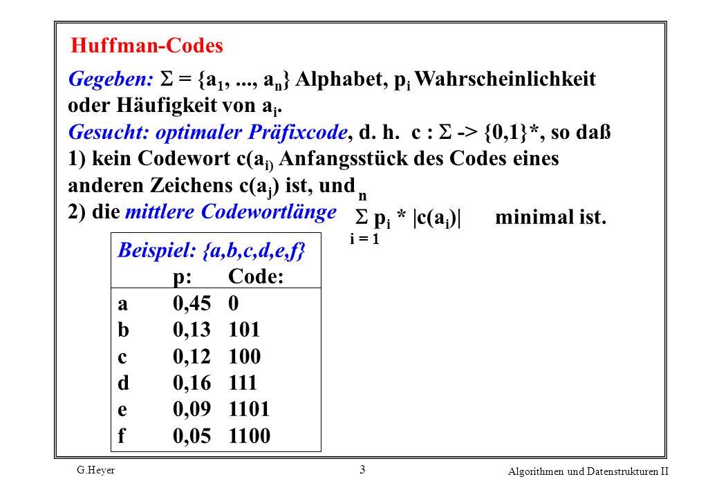 G.Heyer Algorithmen und Datenstrukturen II 3 Huffman-Codes Gegeben: = {a 1,..., a n } Alphabet, p i Wahrscheinlichkeit oder Häufigkeit von a i.